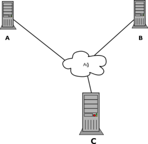 Sunucu-İstemci ağı